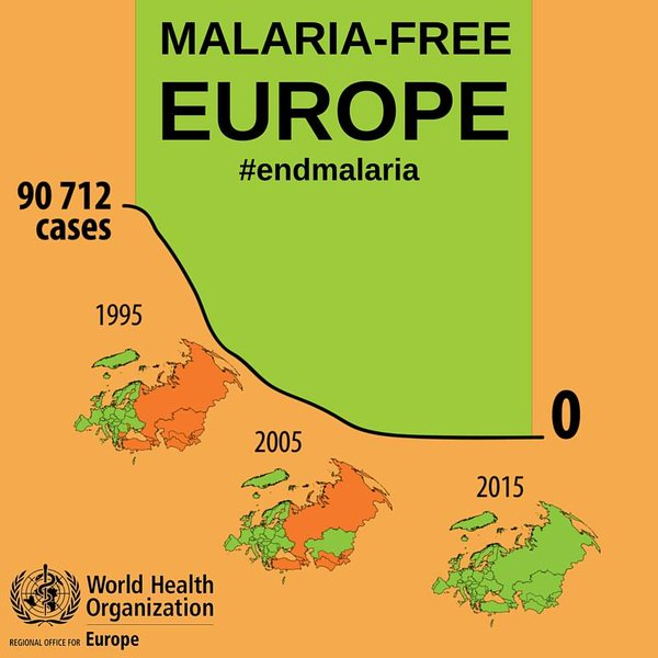 Europe without malaria.